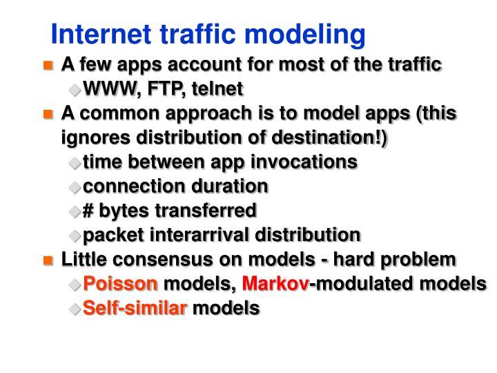Internet traffic modeling