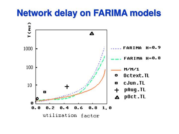 Network delay on FARIMA models