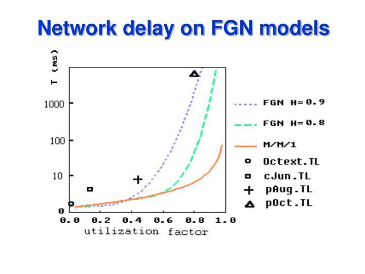 Network delay on FGN models