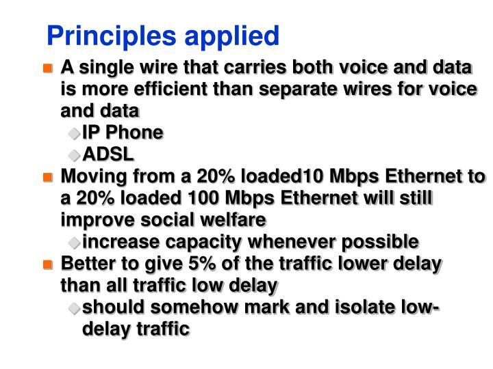Principles applied