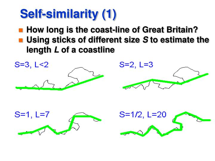 Self-similarity (1)