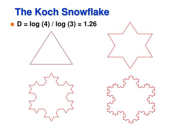 The Koch Snowflake