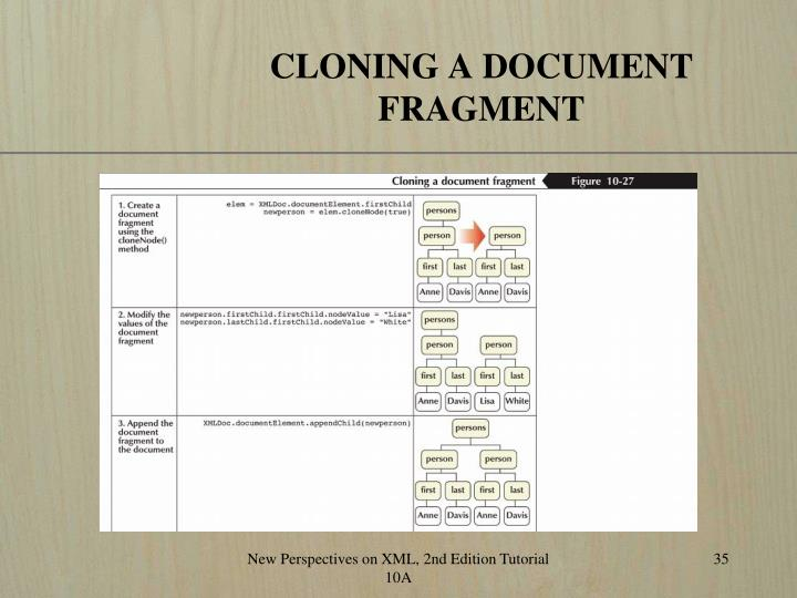 CLONING A DOCUMENT FRAGMENT