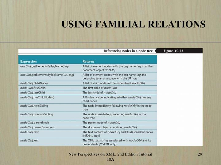 USING FAMILIAL RELATIONS