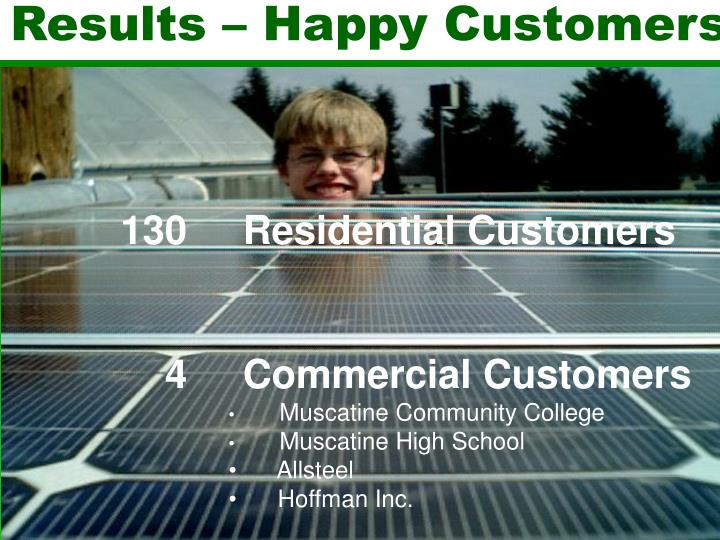 Results – Happy Customers