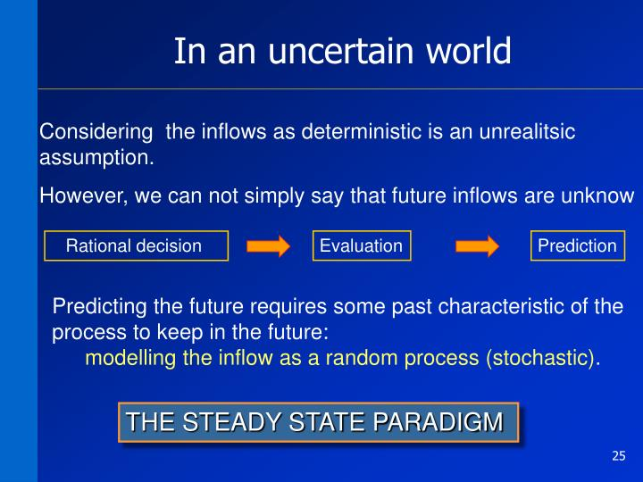 In an uncertain world
