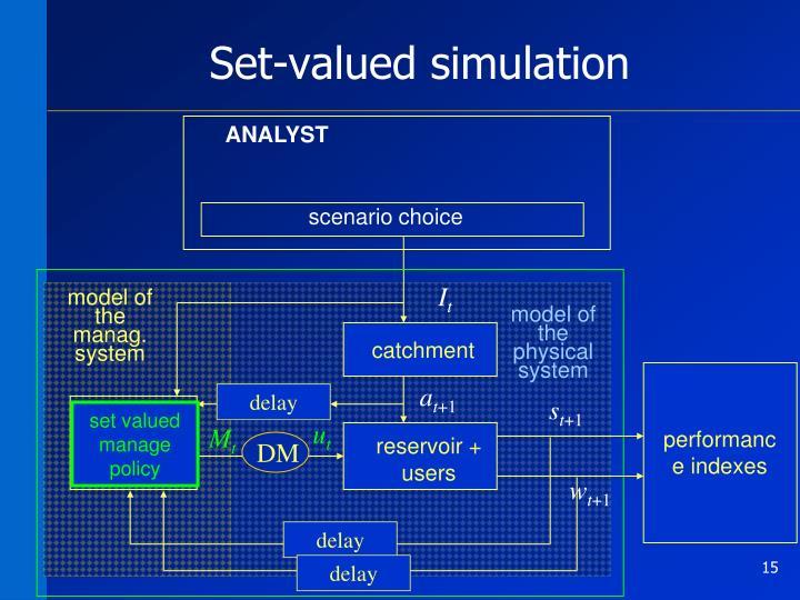 Set-valued simulation