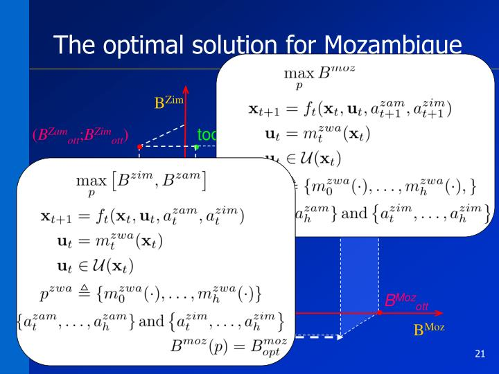 The optimal solution for Mozambique