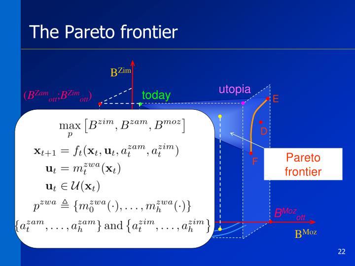The Pareto frontier