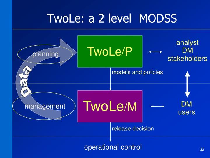 TwoLe: a 2 level  MODSS