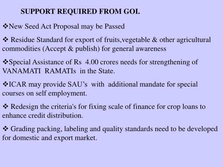 SUPPORT REQUIRED FROM GOI.