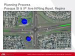 planning process pasqua st 9 th ave n ring road regina3