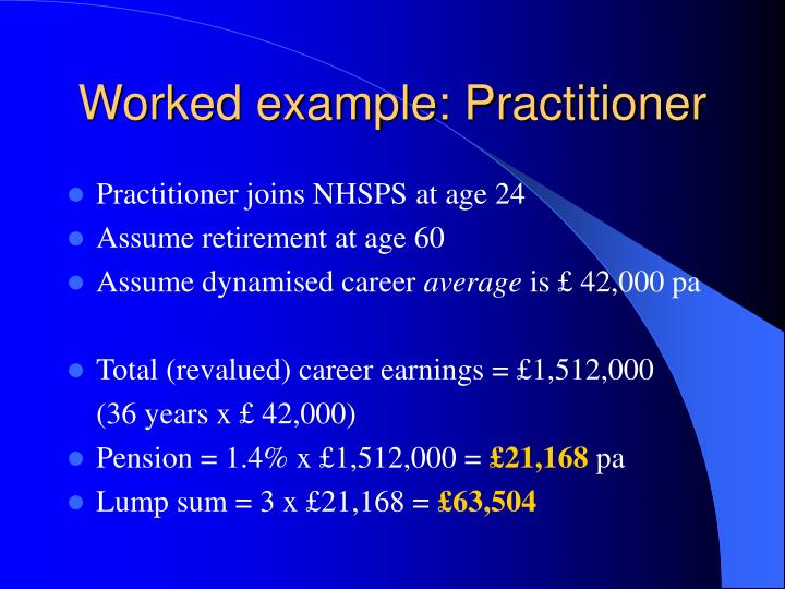 Worked example: Practitioner