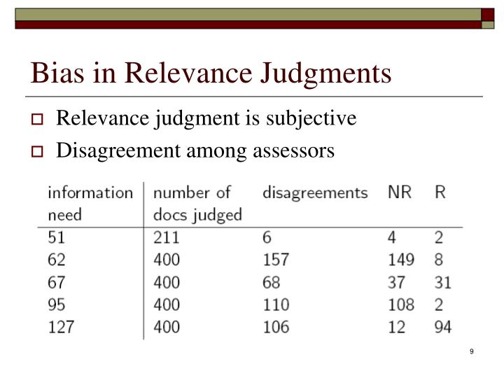 Bias in Relevance Judgments