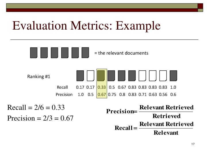 Evaluation Metrics: Example