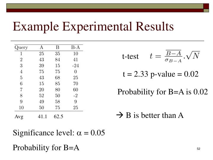 Example Experimental Results