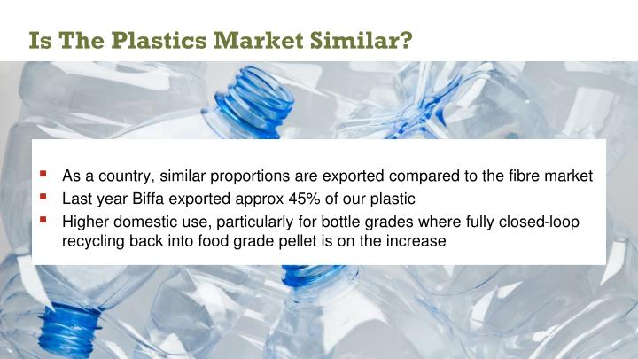 Is The Plastics Market Similar?