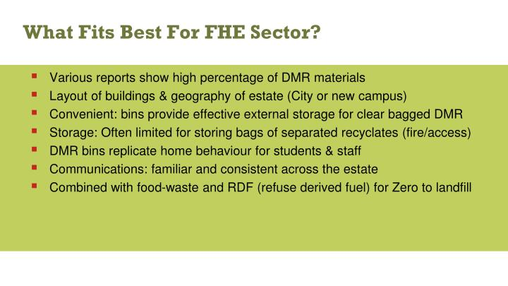 What Fits Best For FHE Sector?