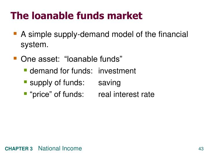 The loanable funds market