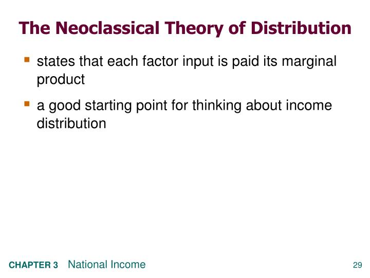 The Neoclassical Theory of Distribution