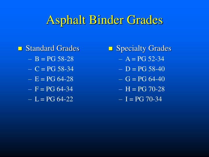 Standard Grades