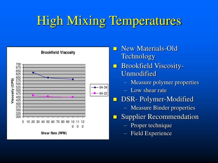 High Mixing Temperatures