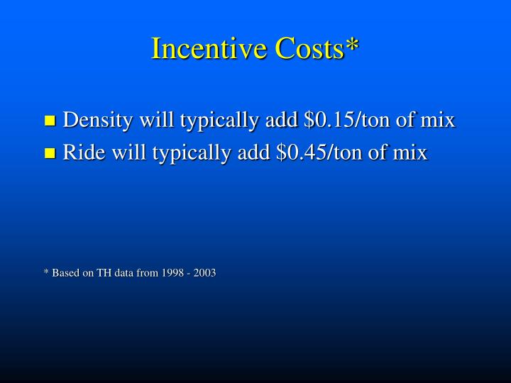 Incentive Costs*