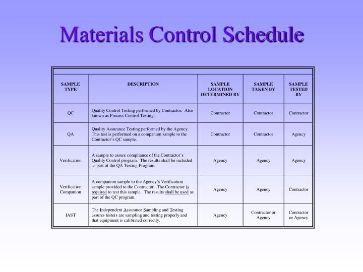 Materials Control Schedule