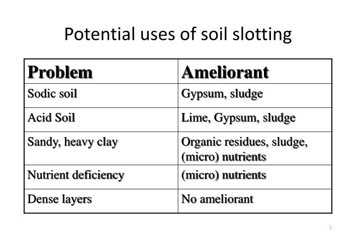 Potential uses of soil slotting