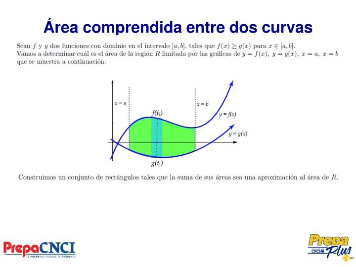 Área comprendida entre dos curvas