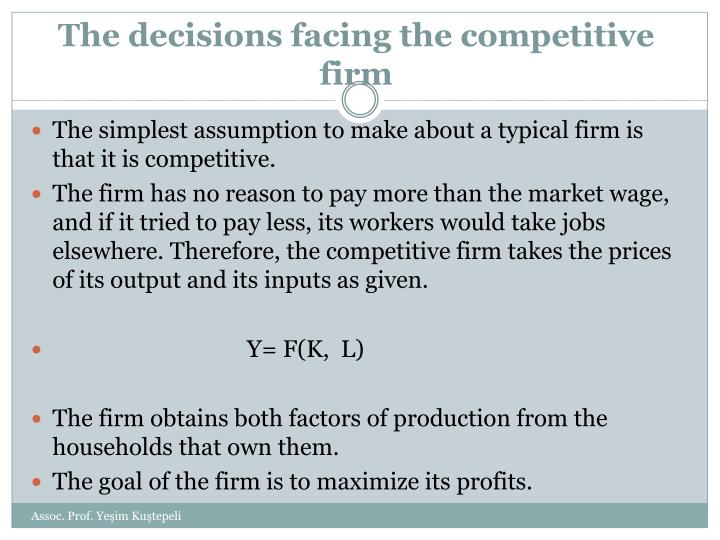 The decisions facing the competitive firm