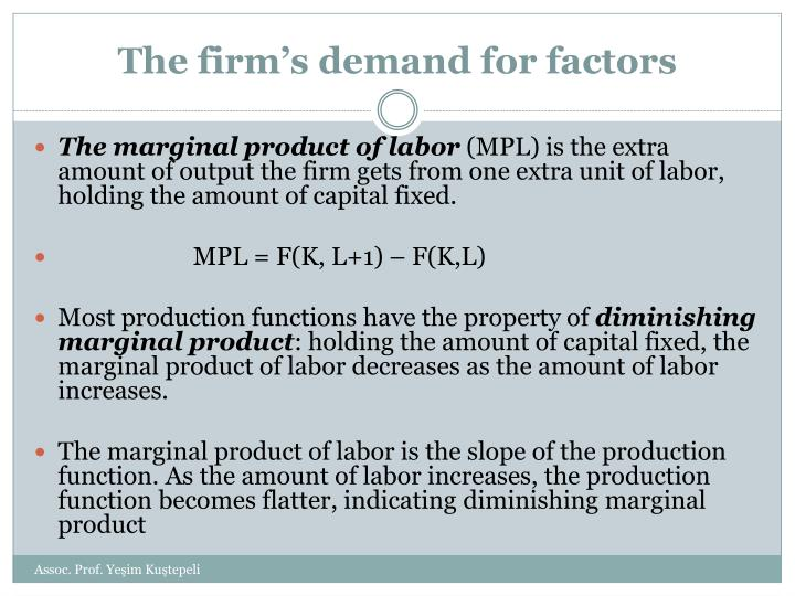 The firm's demand for factors