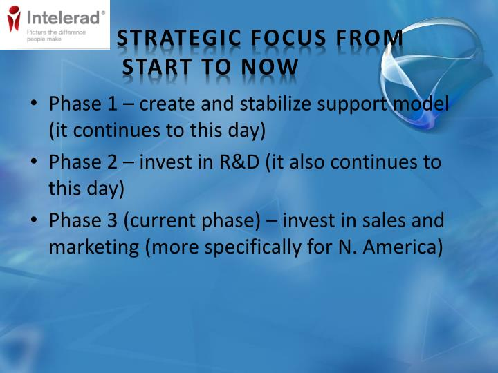 Strategic Focus from Start to Now