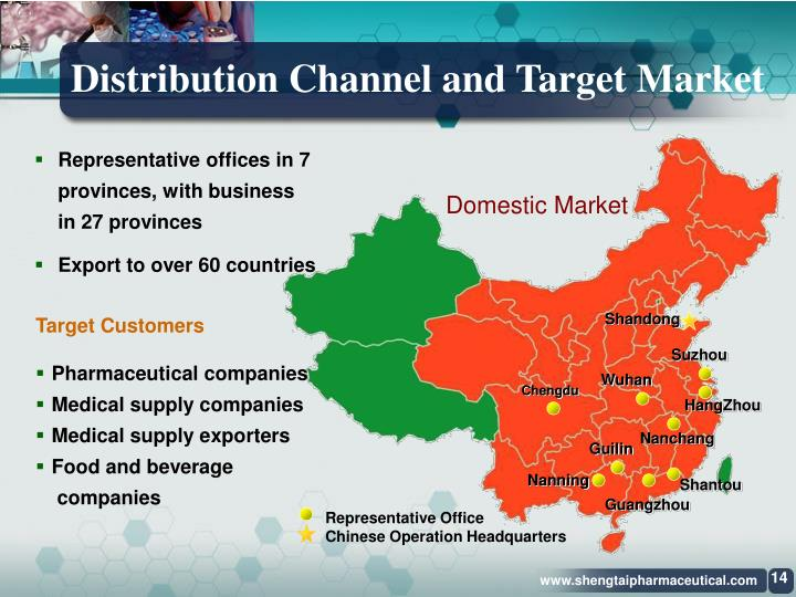 Distribution Channel and Target Market