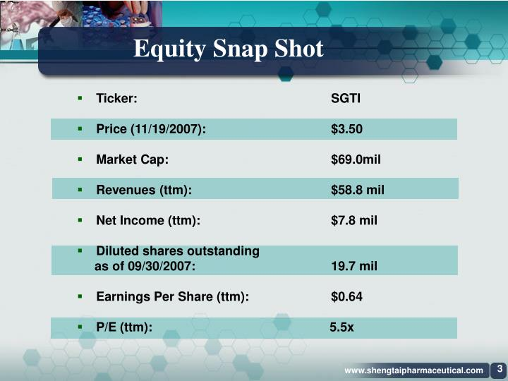 Equity snap shot