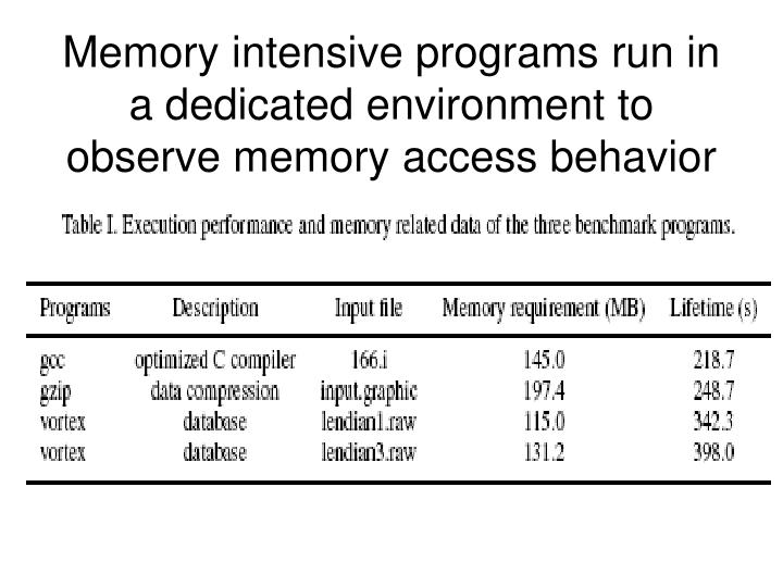 Memory intensive programs run in a dedicated environment to observe memory access behavior