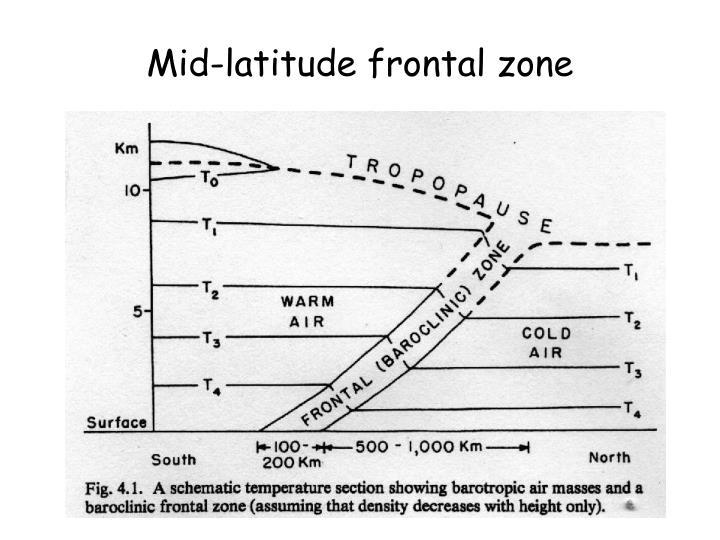 Mid-latitude frontal zone