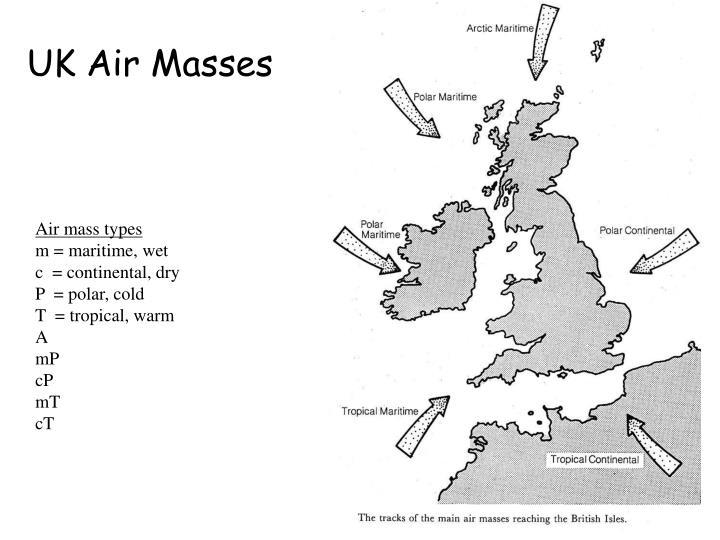 UK Air Masses