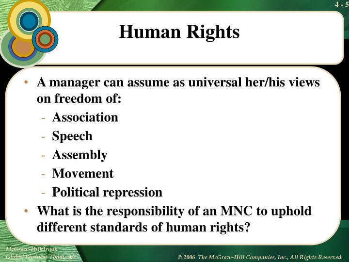 A manager can assume as universal her/his views on freedom of: