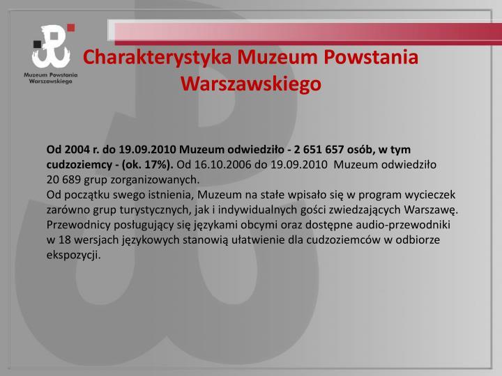 Charakterystyka muzeum powstania warszawskiego