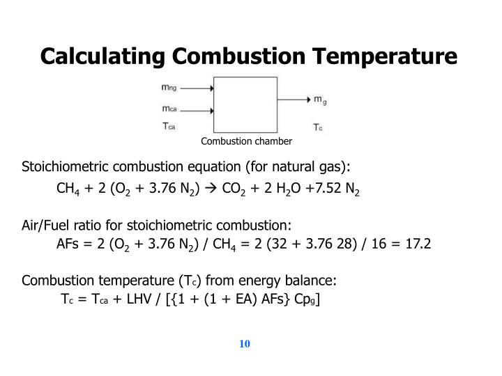 Calculating Combustion Temperature