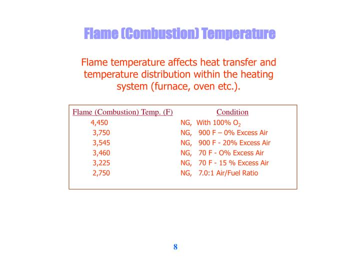 Flame (Combustion) Temperature