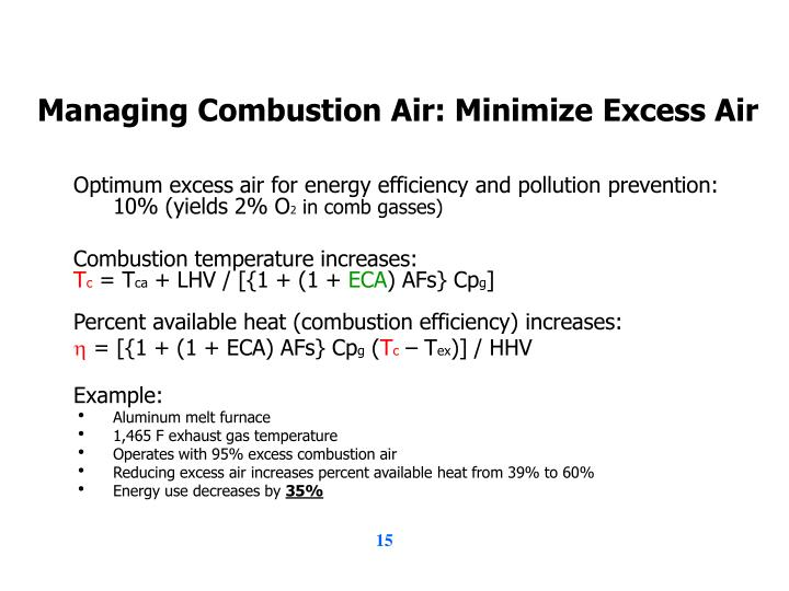 Managing Combustion Air: Minimize Excess Air