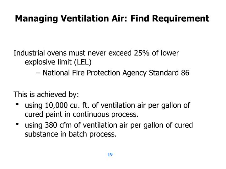 Managing Ventilation Air:	 Find Requirement