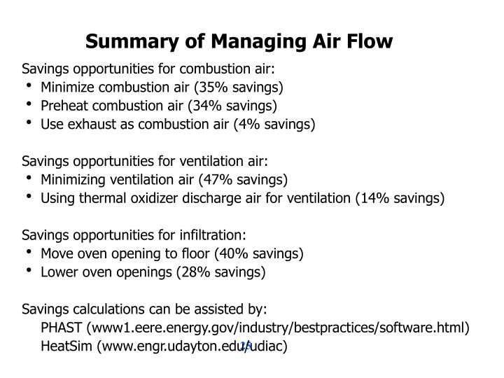 Summary of Managing Air Flow