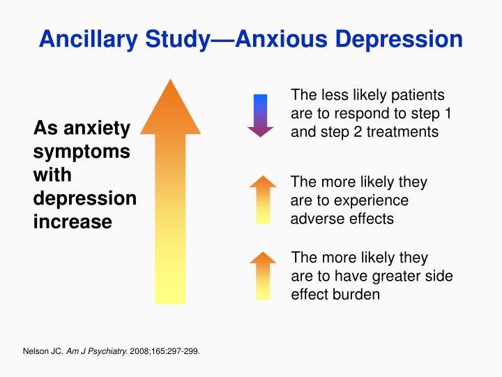 Ancillary Study—Anxious Depression