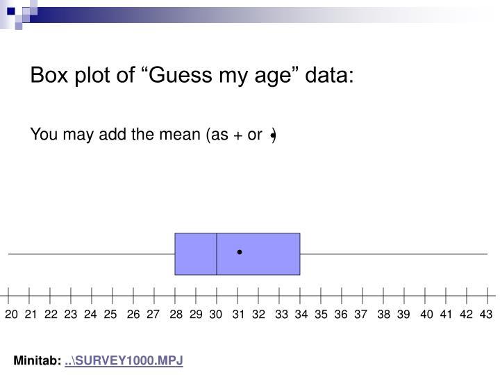 "Box plot of ""Guess my age"" data:"