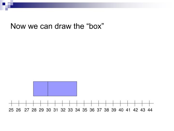 """Now we can draw the """"box"""""""