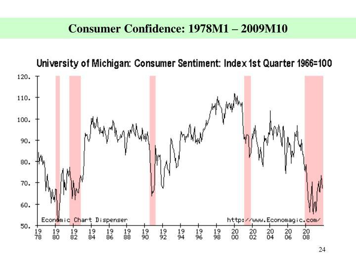 Consumer Confidence: 1978M1 – 2009M10