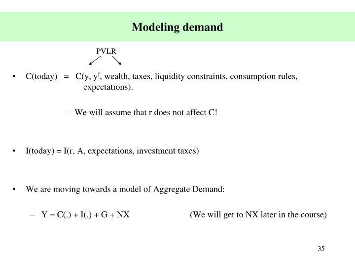 Modeling demand